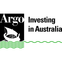Argo Investments Limited