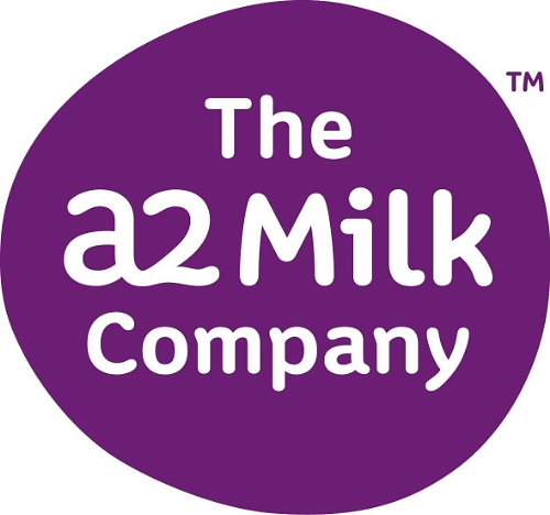 A2 Milk Company Limited